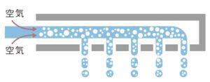 エアインシャワー機構断面イメージ図 TOTO